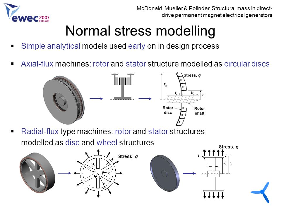 Normal stress modelling