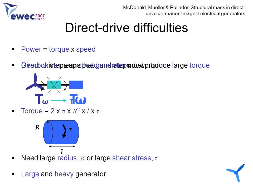 Direct-drive difficulties