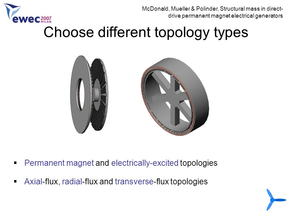 Choose different topology types