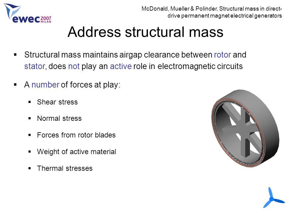 Address structural mass