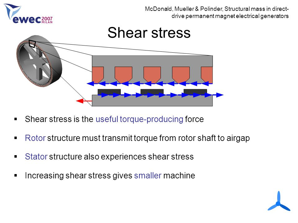 Shear stress Shear stress is the useful torque-producing force