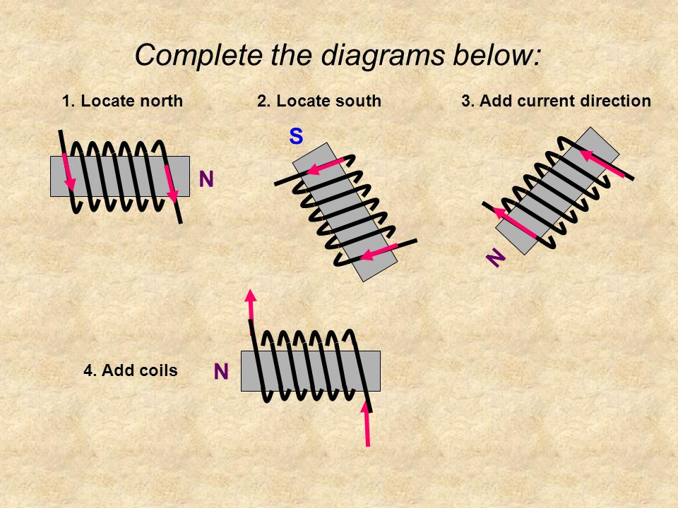 Complete the diagrams below: