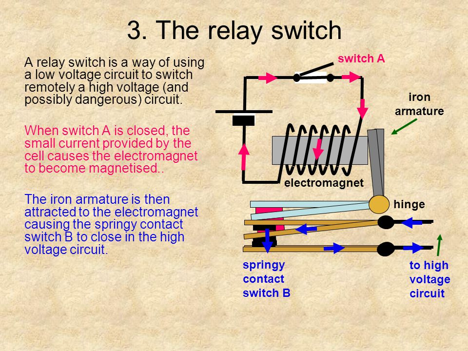 magnetic effects of electric current Page 1 ch13 - magnetic effects of electric current earth's magnetic field (computer simulation) mcqs q1: the two poles in a magnet have (a) equal pole strength.