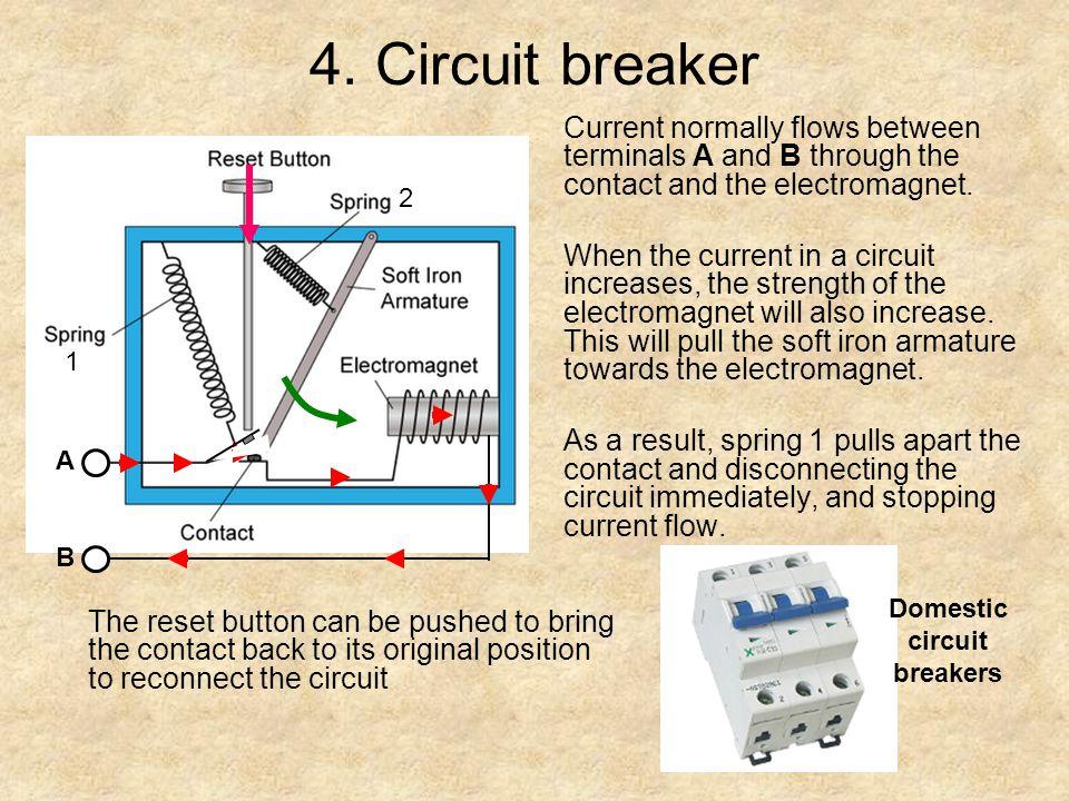 Domestic circuit breakers