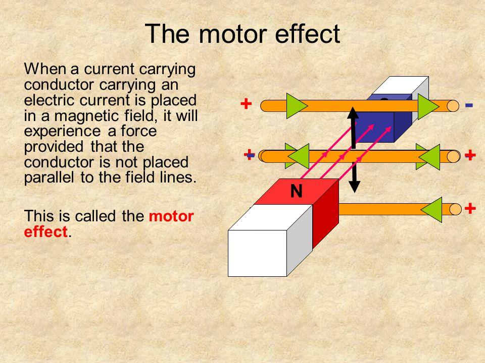 The motor effect - - - - + + + + N