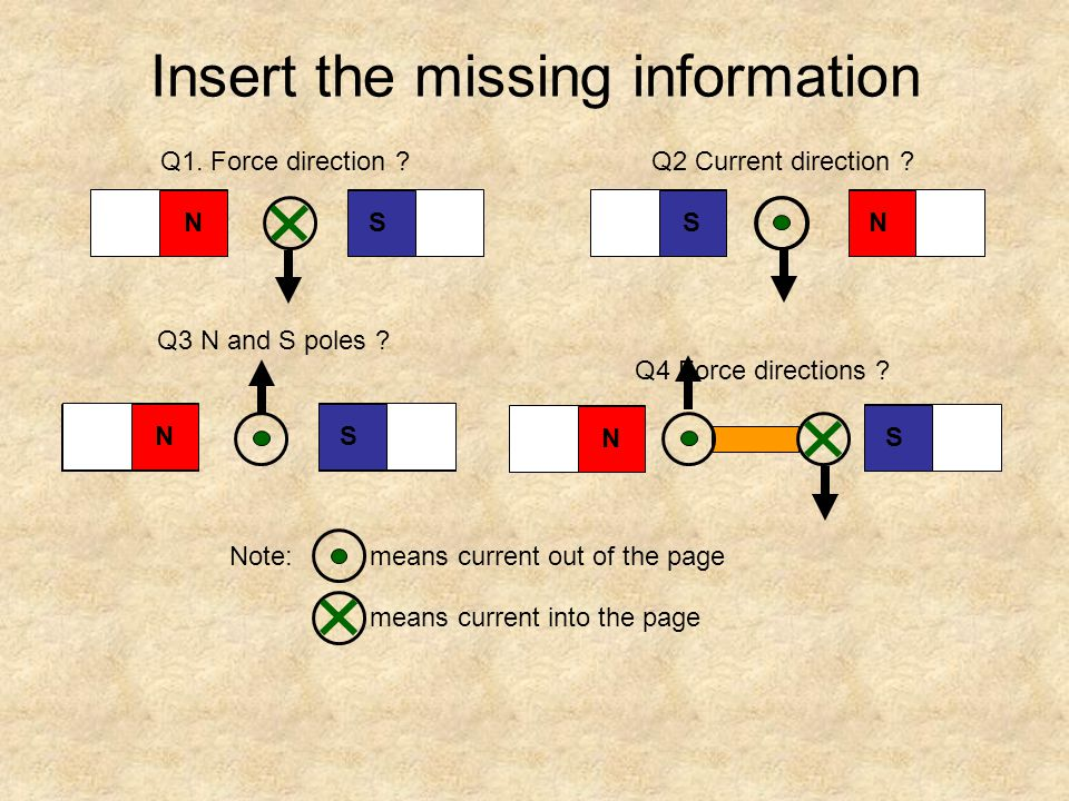 Insert the missing information