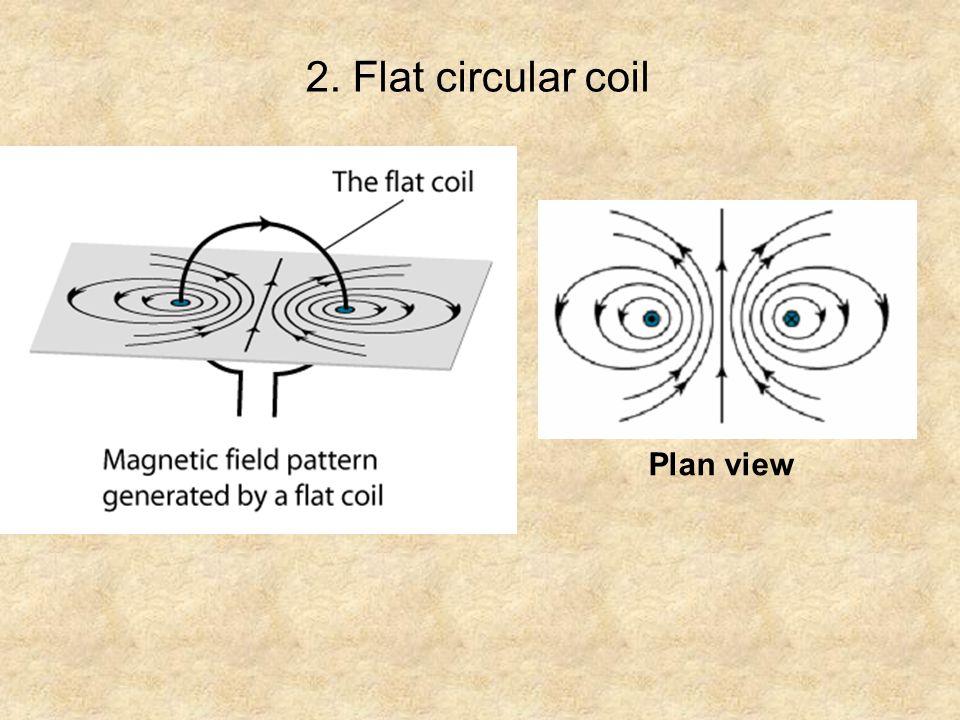 2. Flat circular coil Plan view 7