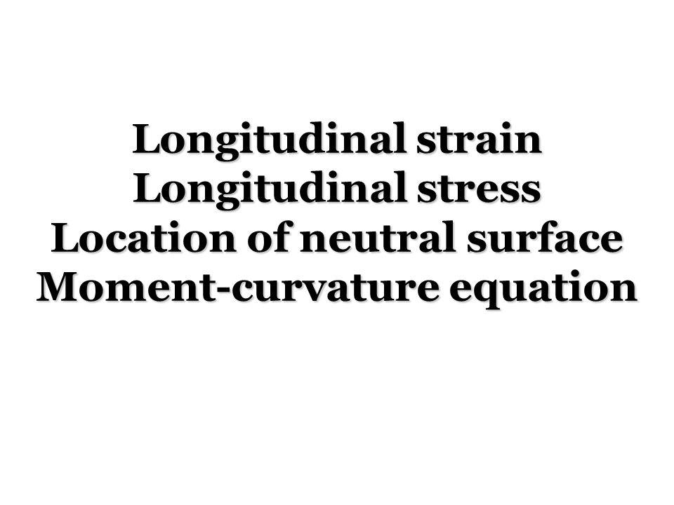 Longitudinal strain Longitudinal stress