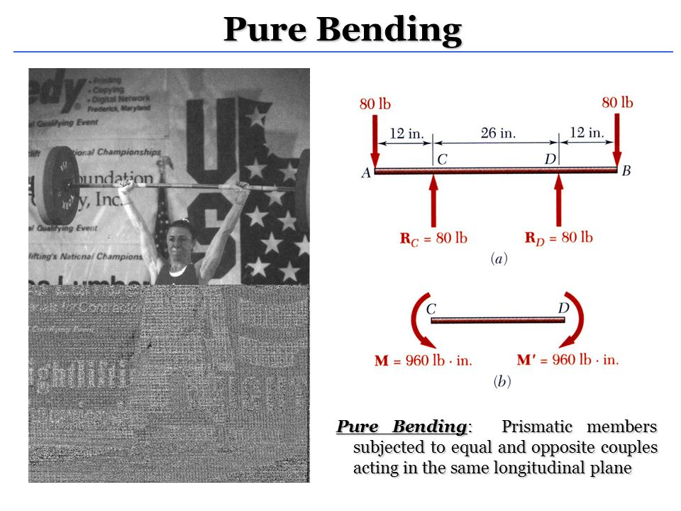 Pure Bending Pure Bending: Prismatic members subjected to equal and opposite couples acting in the same longitudinal plane.