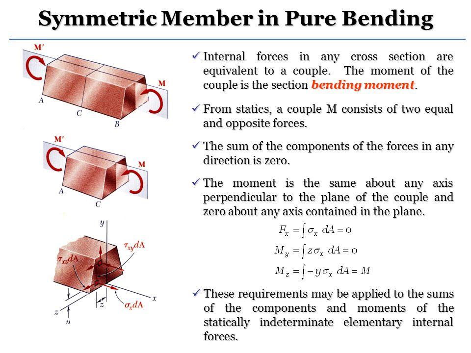 Symmetric Member in Pure Bending