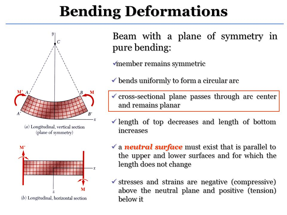 Bending Deformations Beam with a plane of symmetry in pure bending: