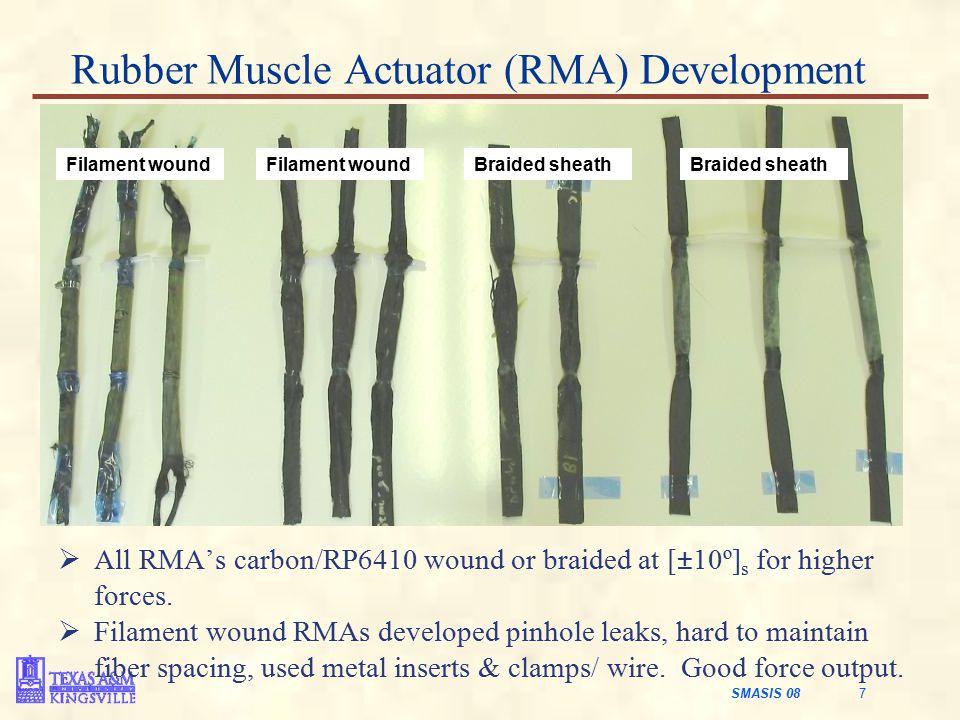 Rubber Muscle Actuator (RMA) Development