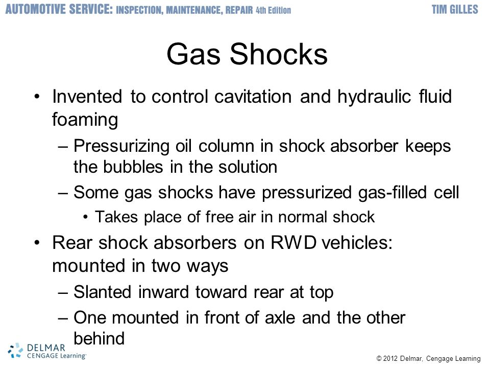 Gas Shocks Invented to control cavitation and hydraulic fluid foaming