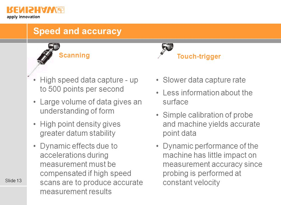 Speed and accuracy Scanning. Touch-trigger. High speed data capture - up to 500 points per second.