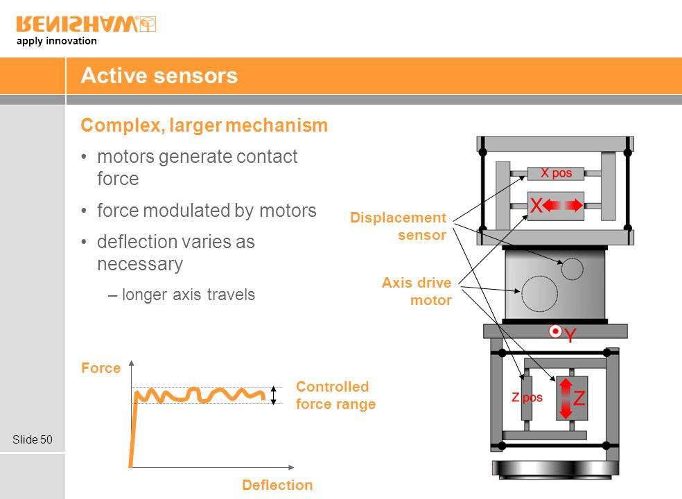 Active sensors Complex, larger mechanism motors generate contact force
