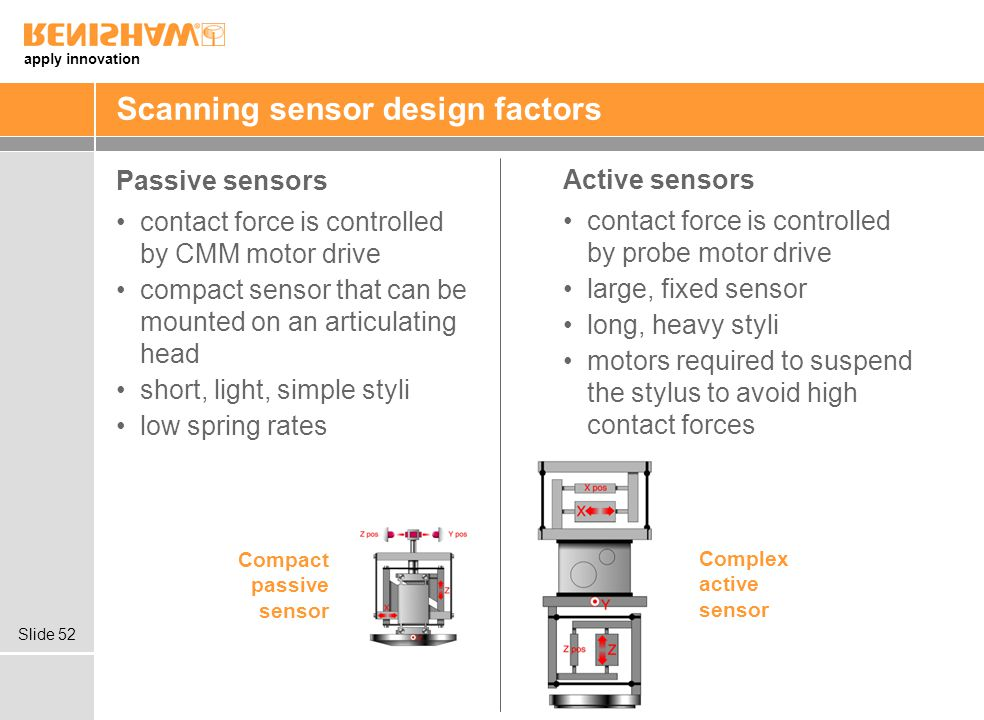 Scanning sensor design factors