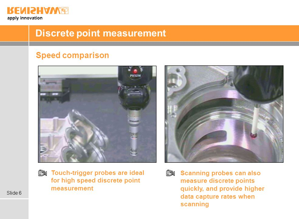 Discrete point measurement