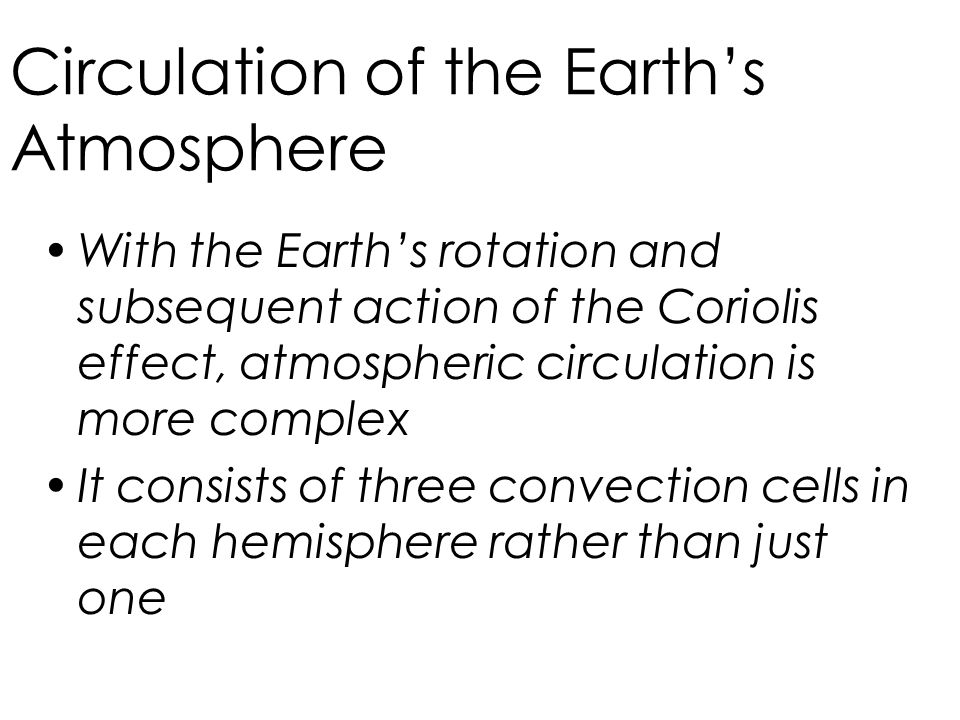 Circulation of the Earth's Atmosphere