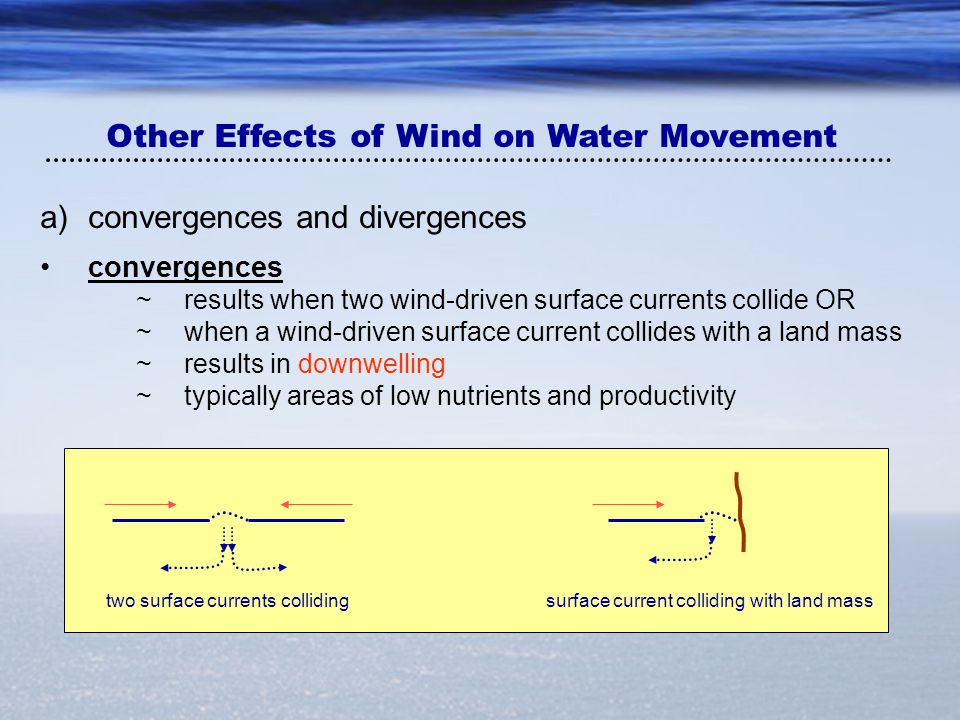 Other Effects of Wind on Water Movement