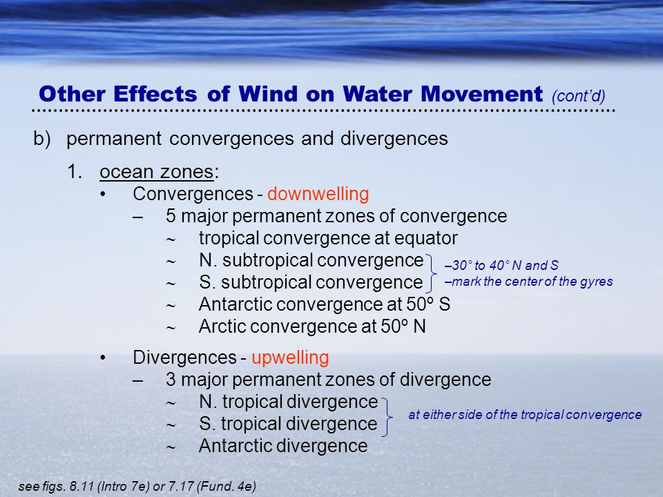 Other Effects of Wind on Water Movement (cont'd)