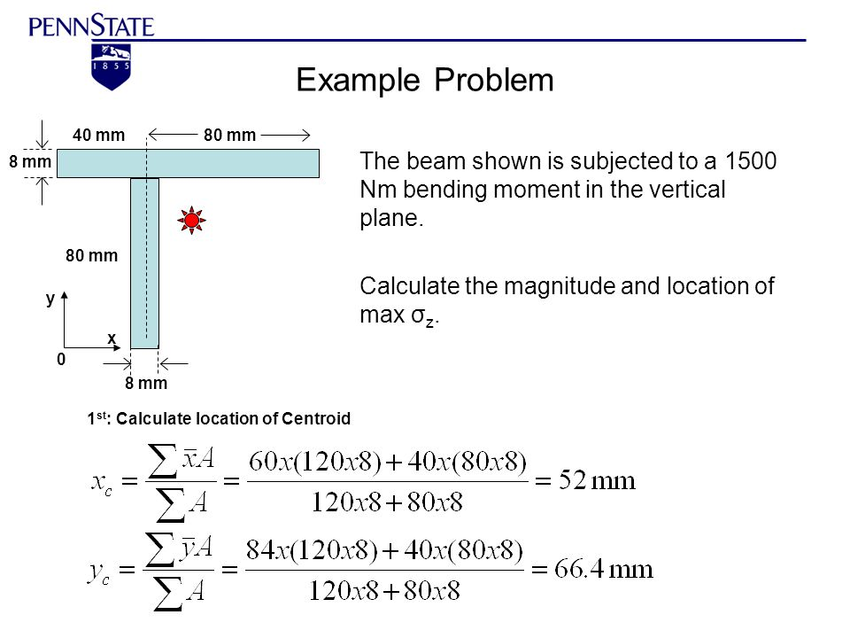 Example Problem 40 mm. 80 mm. The beam shown is subjected to a 1500 Nm bending moment in the vertical plane.