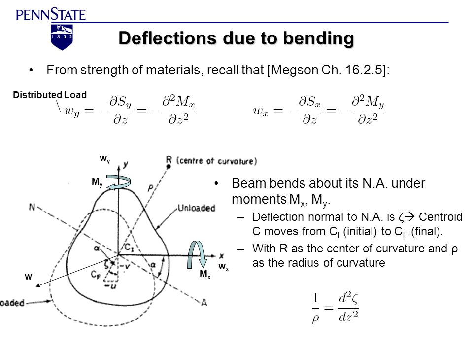 Deflections due to bending