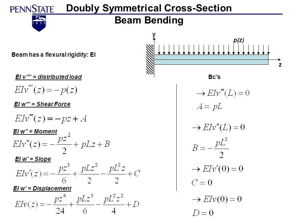 Doubly Symmetrical Cross-Section Beam Bending