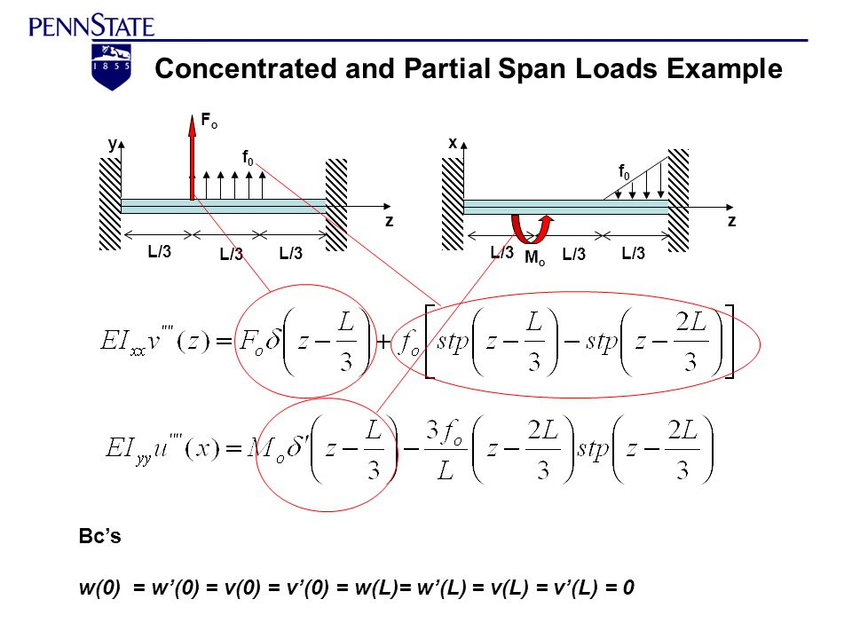 Concentrated and Partial Span Loads Example