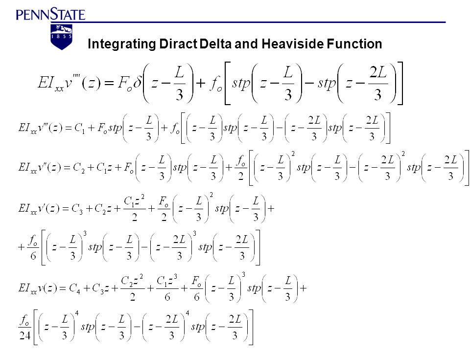 Integrating Diract Delta and Heaviside Function