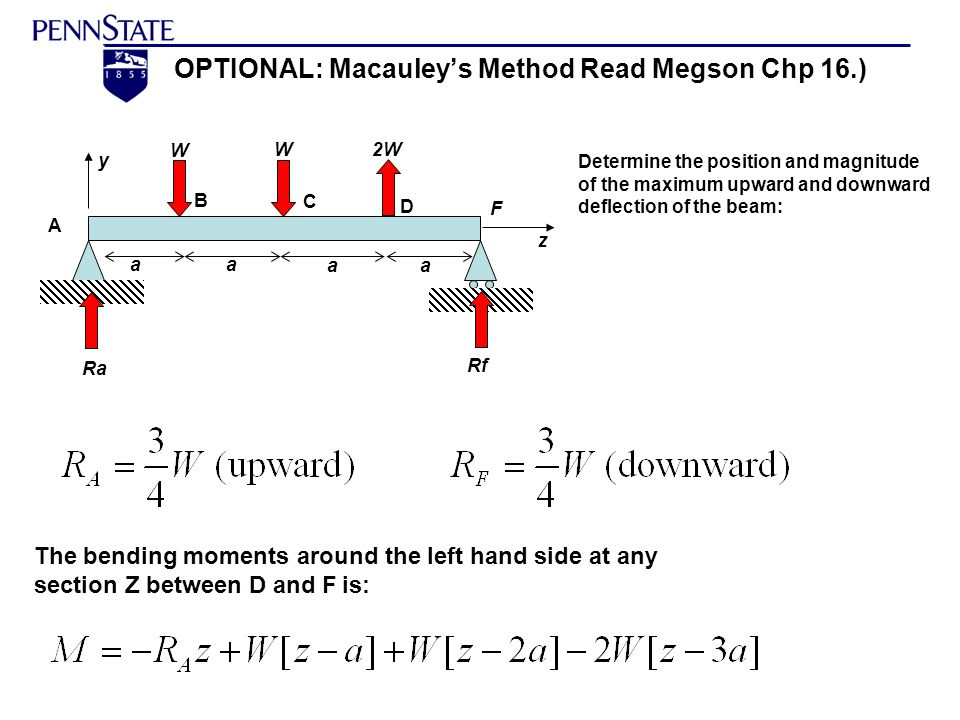 OPTIONAL: Macauley's Method Read Megson Chp 16.)