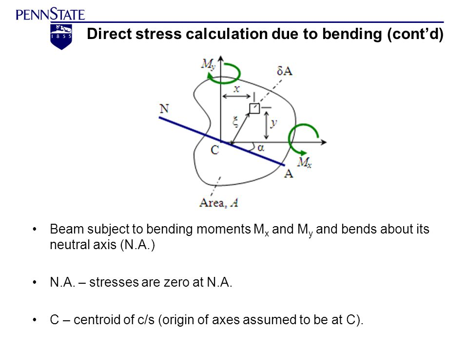 Direct stress calculation due to bending (cont'd)