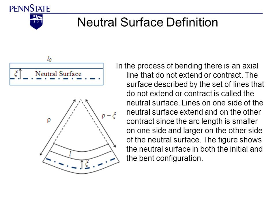 Neutral Surface Definition