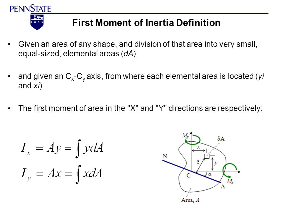 First Moment of Inertia Definition