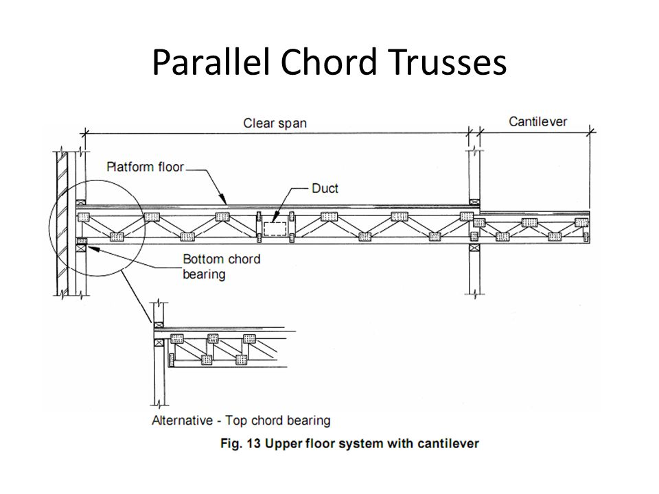 Parallel Chord Trusses