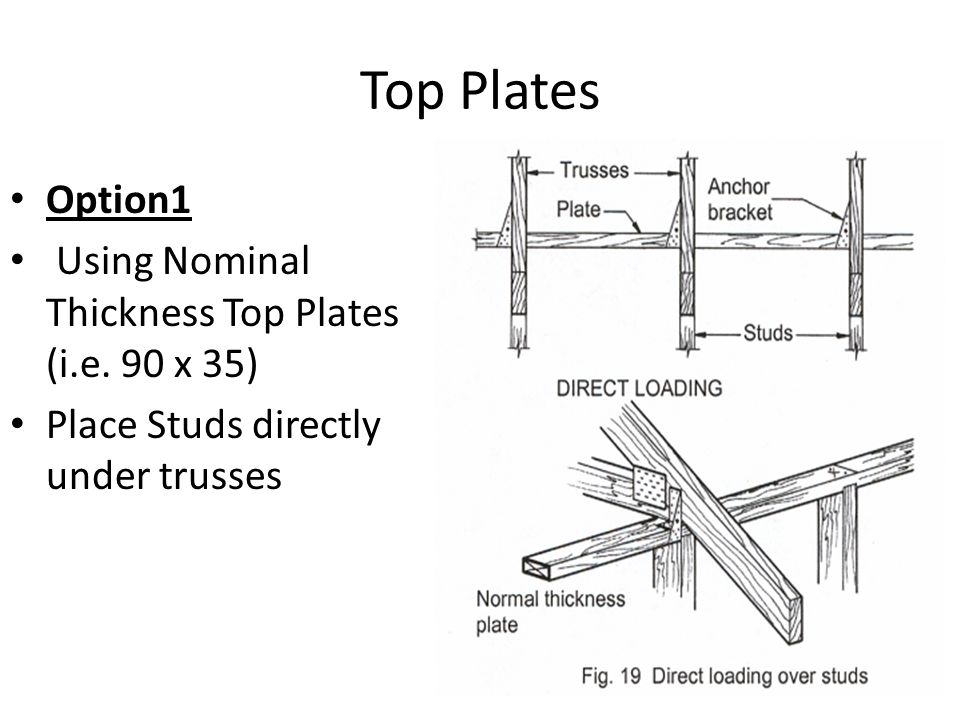 Top Plates Option1 Using Nominal Thickness Top Plates (i.e. 90 x 35)