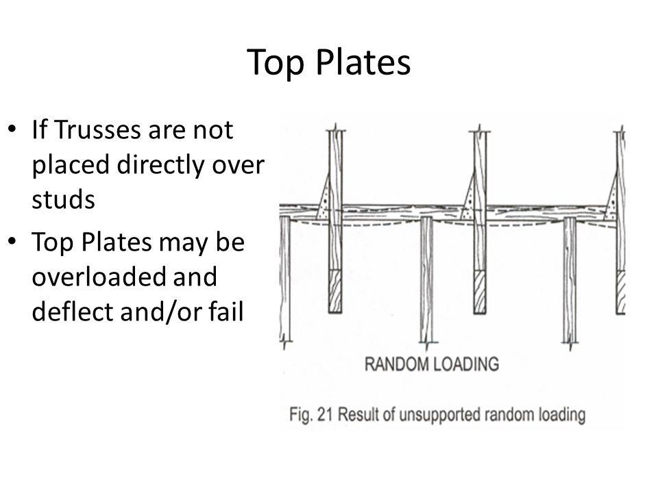 Top Plates If Trusses are not placed directly over studs