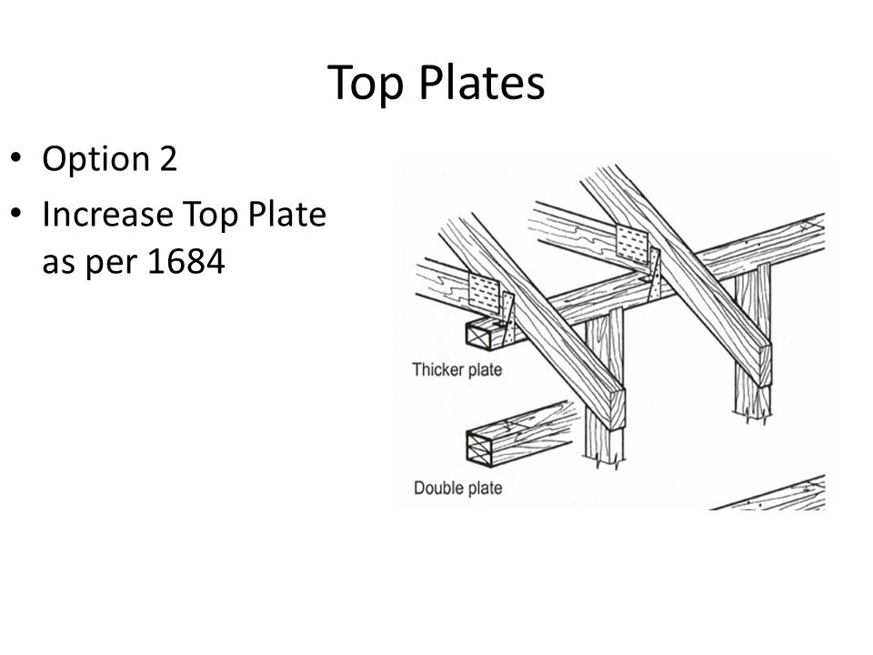 Top Plates Option 2 Increase Top Plate as per 1684