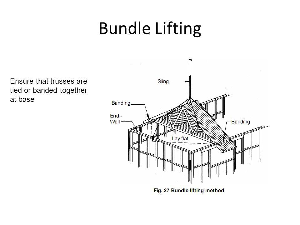 Bundle Lifting Ensure that trusses are tied or banded together at base