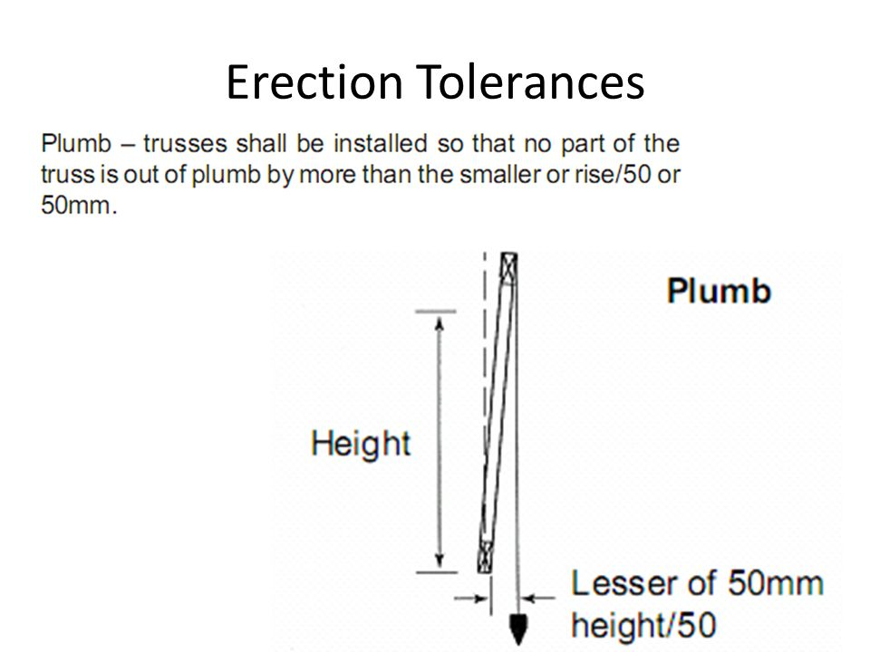 Erection Tolerances