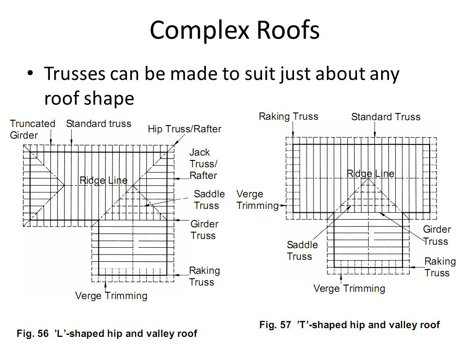 Complex Roofs Trusses can be made to suit just about any roof shape