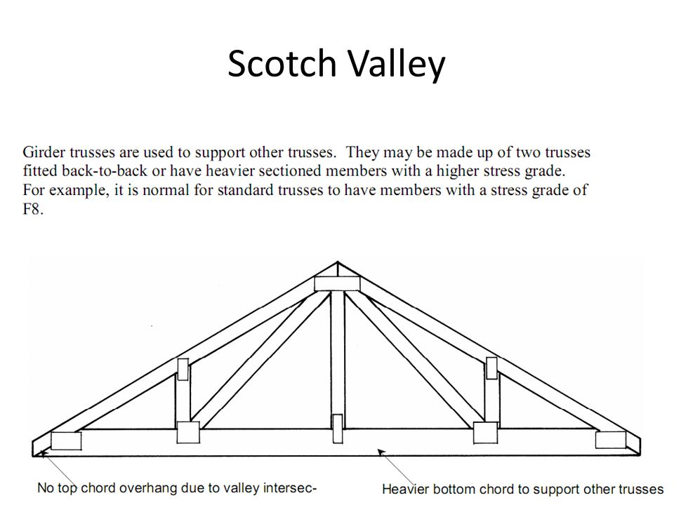 Roof Trusses Prices Home Design