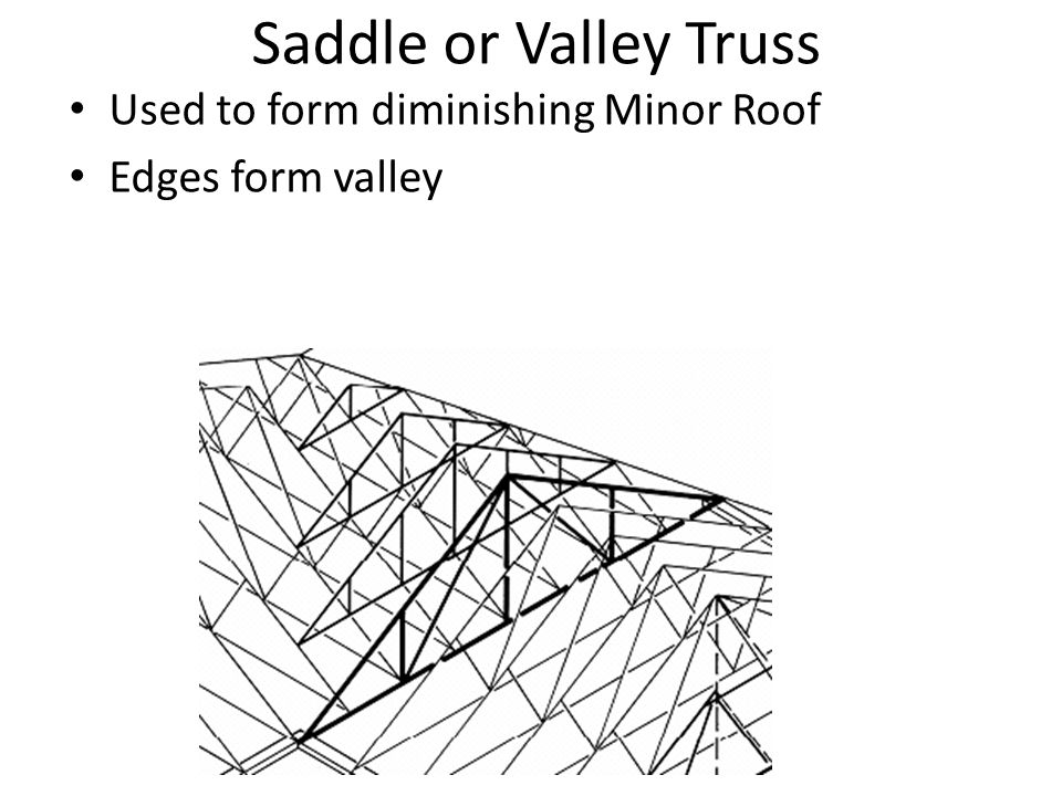 Saddle or Valley Truss Used to form diminishing Minor Roof