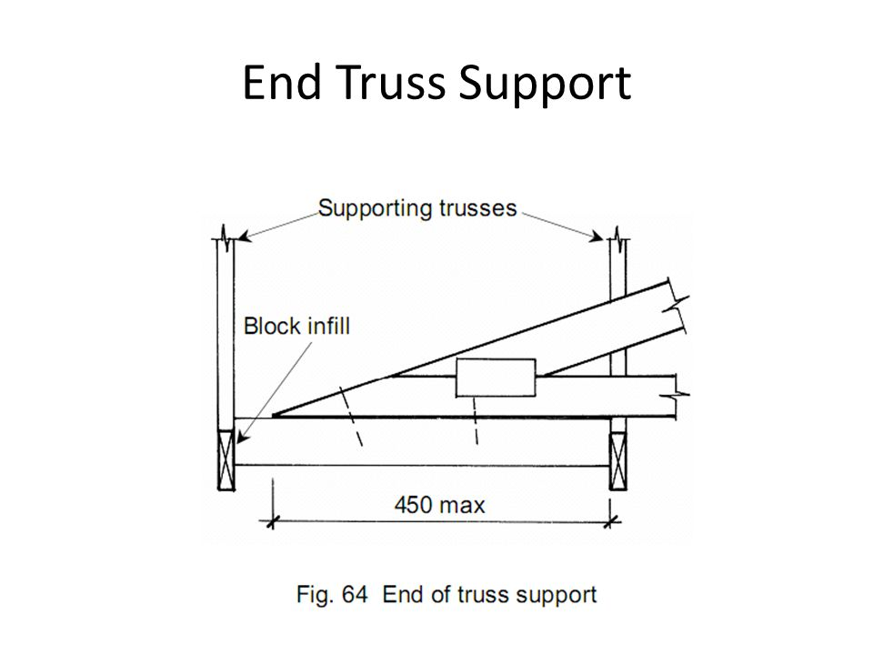 End Truss Support