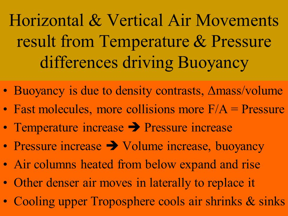 Horizontal & Vertical Air Movements result from Temperature & Pressure differences driving Buoyancy
