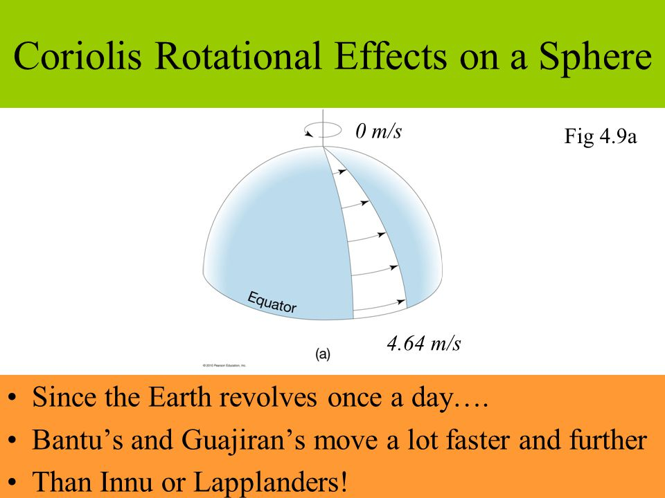 Coriolis Rotational Effects on a Sphere
