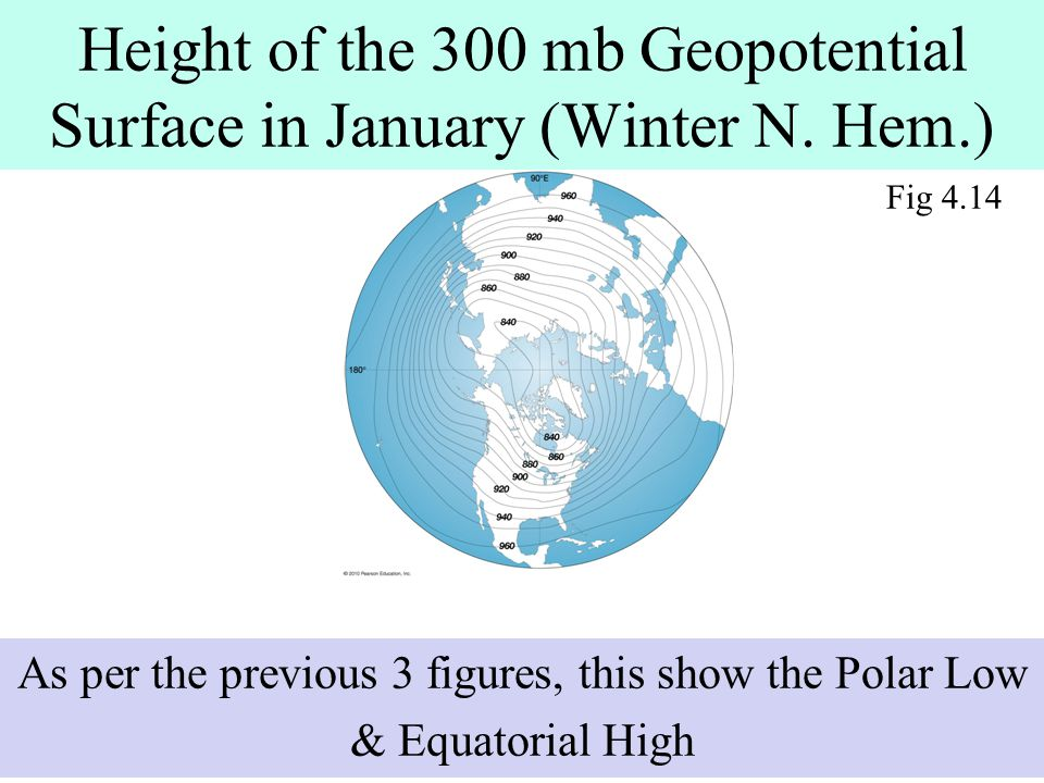 Height of the 300 mb Geopotential Surface in January (Winter N. Hem.)