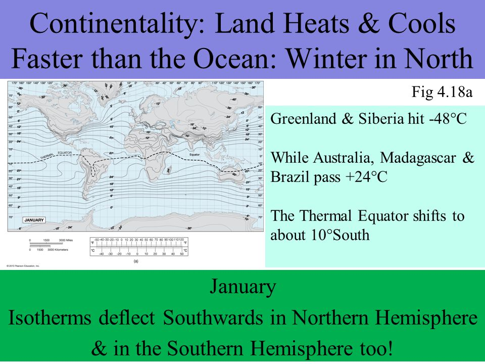 Continentality: Land Heats & Cools Faster than the Ocean: Winter in North