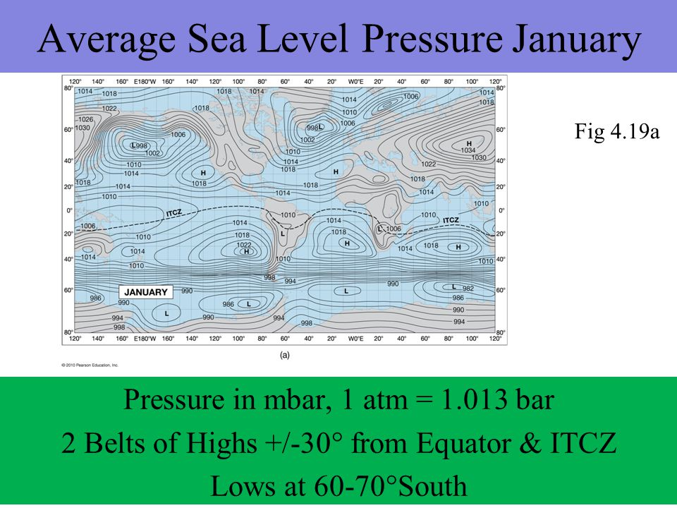 Average Sea Level Pressure January