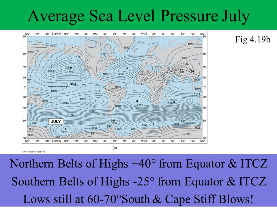 Average Sea Level Pressure July
