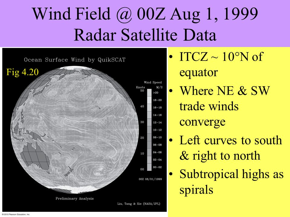 Wind Field @ 00Z Aug 1, 1999 Radar Satellite Data